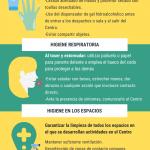 Consejos de Prevención del coronavirus